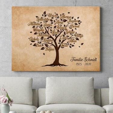 Personalisierbares Geschenk Familienbaum