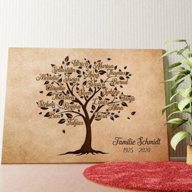 Personalisiertes Wandbild Familienbaum