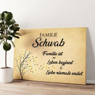 Familienleben Wandbild personalisiert