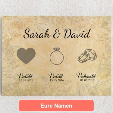 Personalisiertes Leinwandbild Verliebt Verlobt Verheiratet